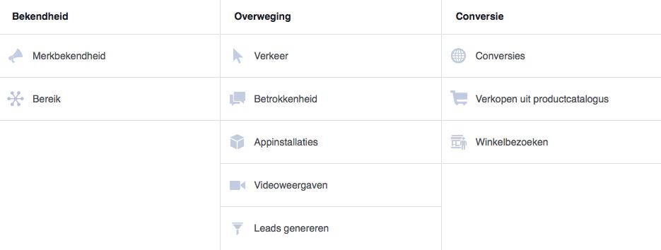 Facebook doelen