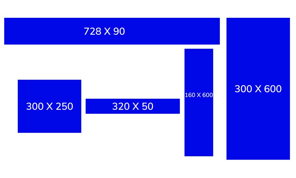 Formaten HTML display